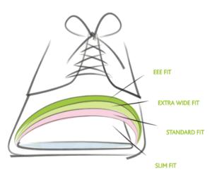 Shoe Size Conversion | Wide fit shoes | Hotter UK